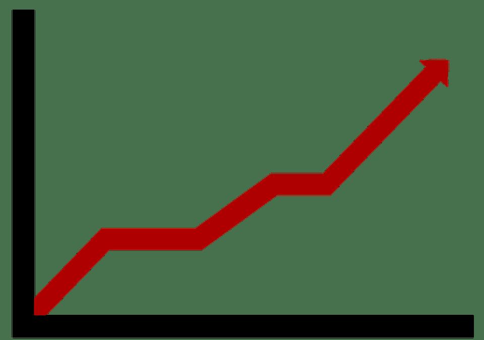 130% growth of Vietnamese pangasius sales to UAE